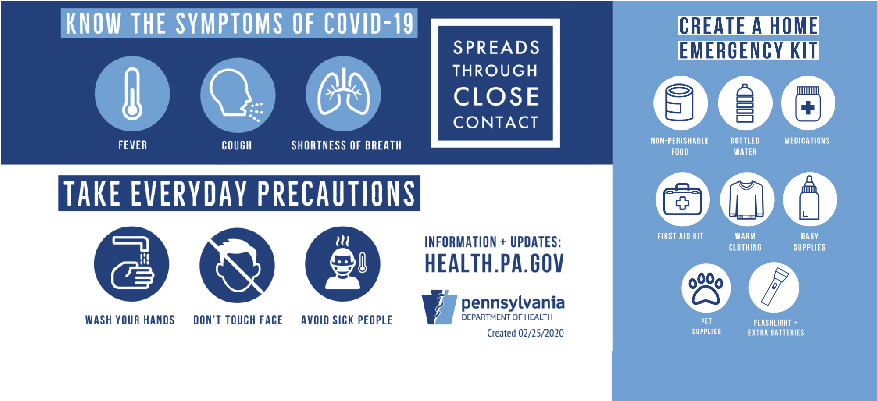 Learn more about COVID-19 (coronavirus)