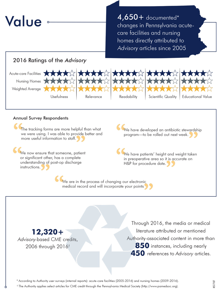 2016 Pennsylvania Patient Safety Authority Annual Report