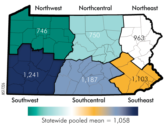 Figure 22. Pooled Mean of Reports Submitted Per Hospital by Region, 2016