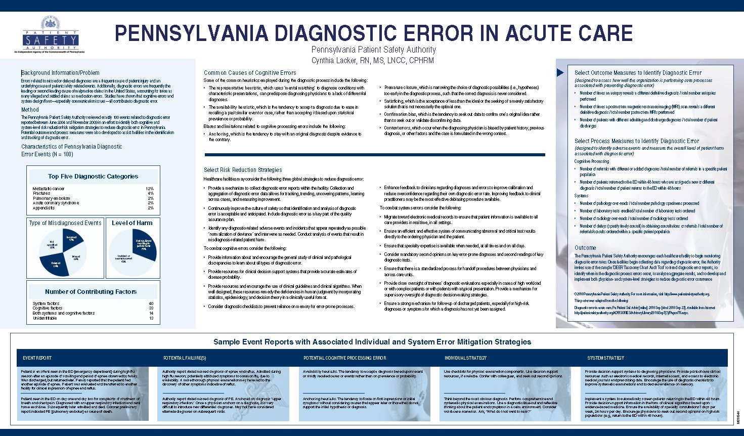 Pennsylvania Diagnostic Error in Acute Care