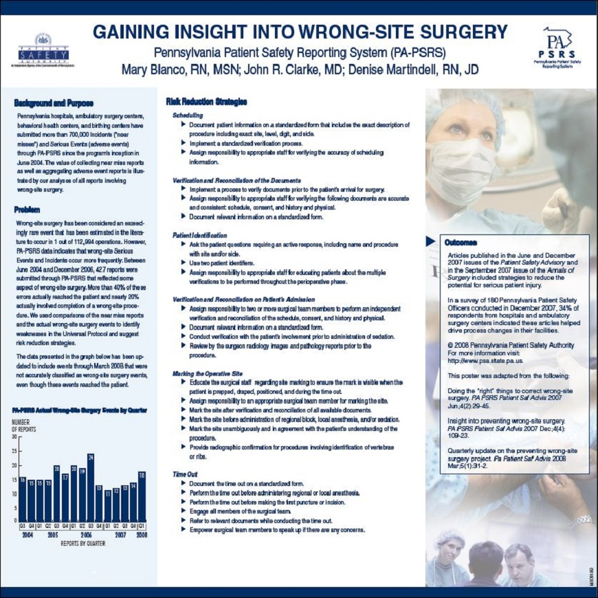 Gaining Insight Into Wrong-Site Surgery